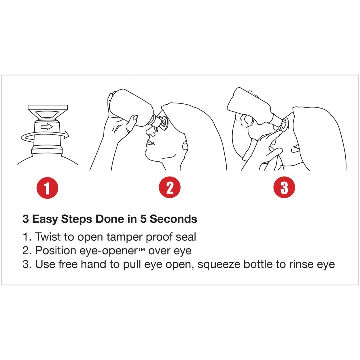 Eyewash Usage Instructions
